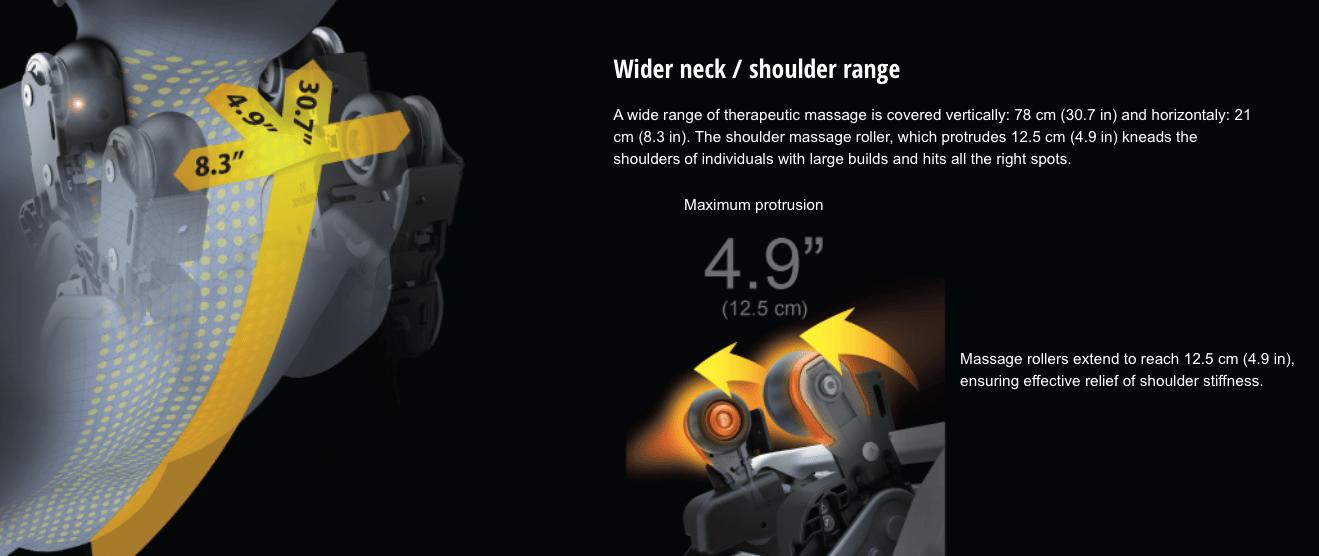 MA70 Range